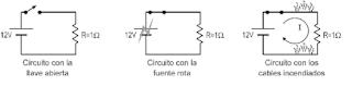 corto circuito