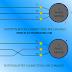 كيفية عكس اتجاه دوران المحرك الكهربائي 380v