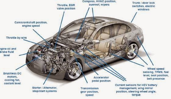china automotive glass market size analysis Recovery of domestic demand in europe and their exports to us and china will help stimulate the european automotive industry, which has been suffering due to weak economic conditions.