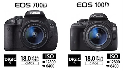 Canon EOS 100D camera, Canon new DSLR camera
