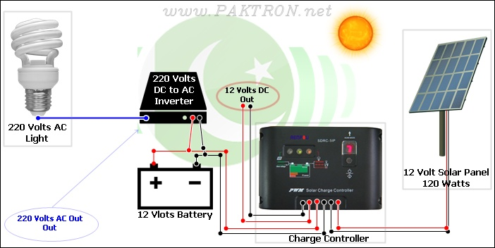 solar charge controller connection with solar panel paktron technical