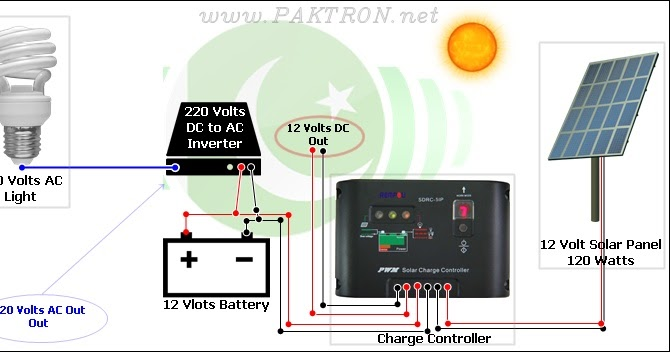 Solar Charge Controller Connection Installation Wiring Diagram on 12 volt solar wiring diagram