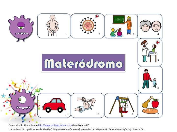 Materodromo