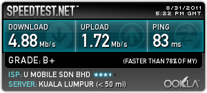 Speed Test in Jinjang,Kepong