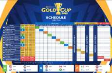 Calendario de la Copa de Oro de la Concacaf 2015 en pdf