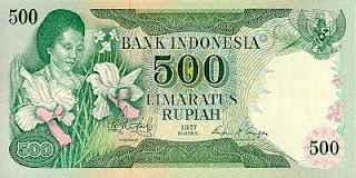 gambar uang jaman dulu