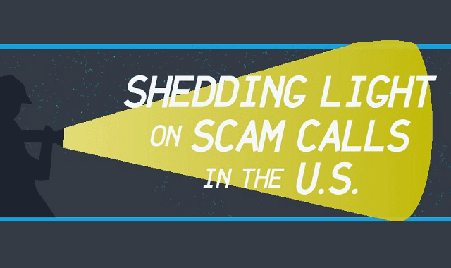Image: Shedding Light on Scam Calls in the U.S