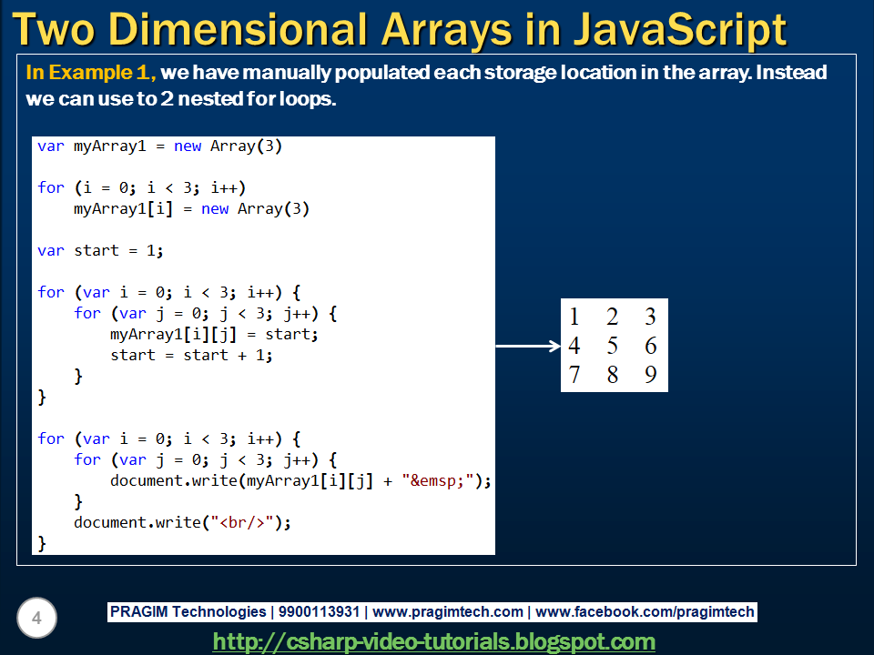 how to create array in javascript