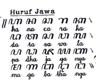 Contoh Gambar panduan huruf Jawa Jawi dan pasangannya