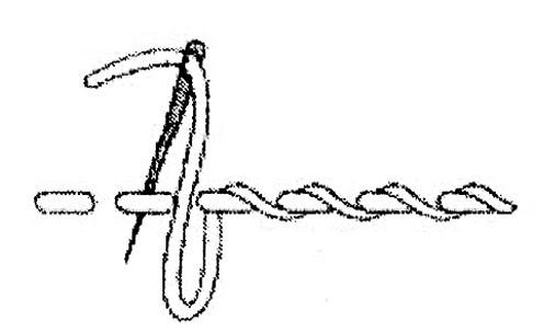 Основные стежки вышивки лентами. Обсуждение на LiveInternet - Российский Сервис Онлайн-Дневников