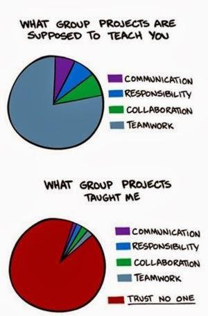 drama major work guidelines hsc