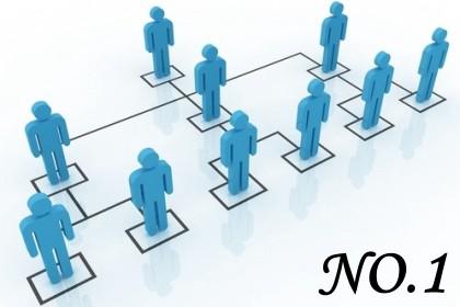 讓Blogger的標籤能「多層」樹狀分類__(一)基本安裝
