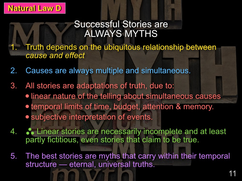 the truth within creation myths essay Joseph campbell's analysis of myth essay perhaps this is due to the fact that myths are not neither a myth nor the hero's story from within the myth.