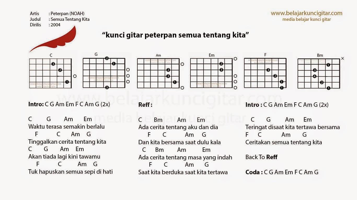 Kunci gitar peterpan semua tentang kita belajar kunci gitar belajar kunci gitar peterpan semua tentang kita hexwebz Images