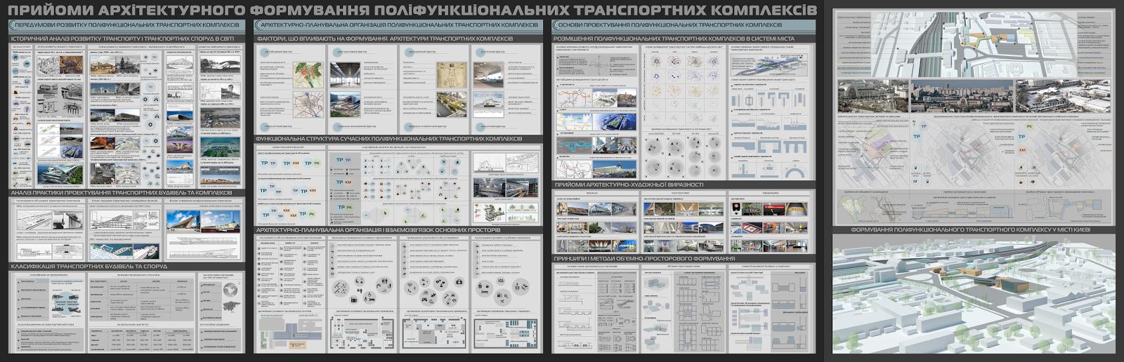 designed by simara Дипломная работа магистра КиСи  Дипломная работа магистра КиСи 2015