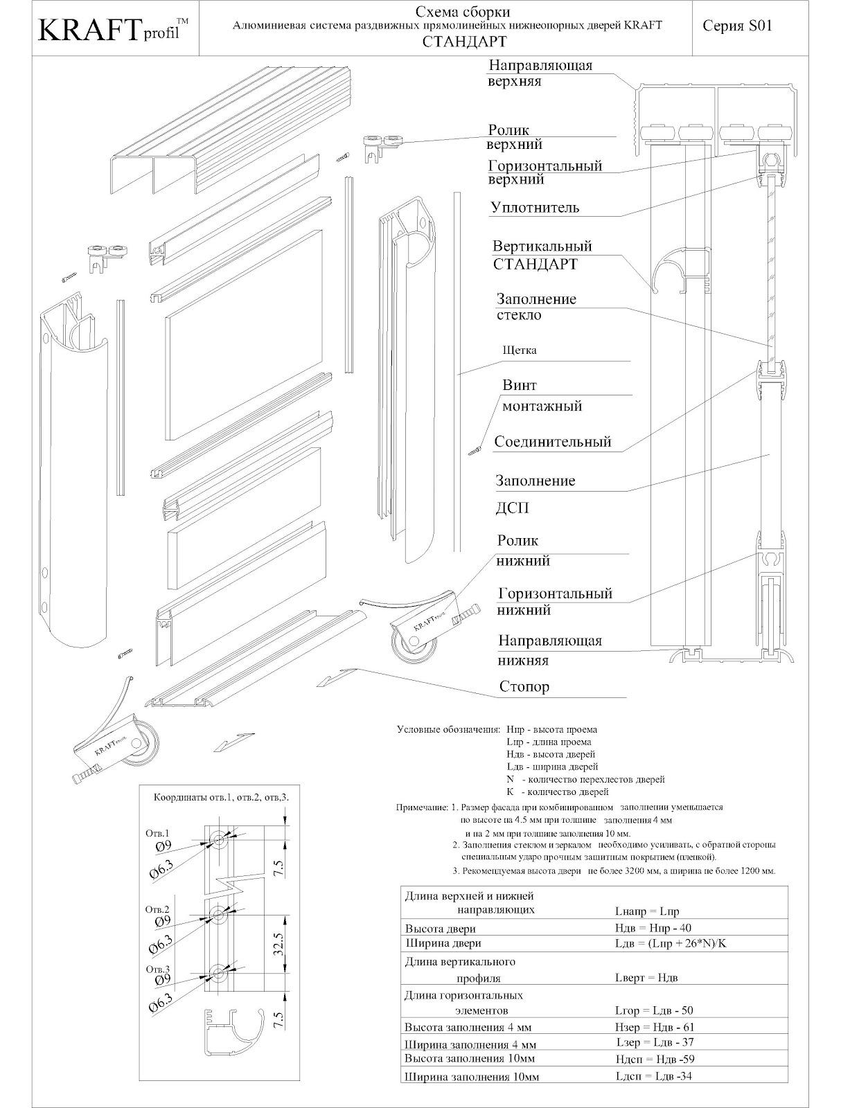 радиусный шкаф схема