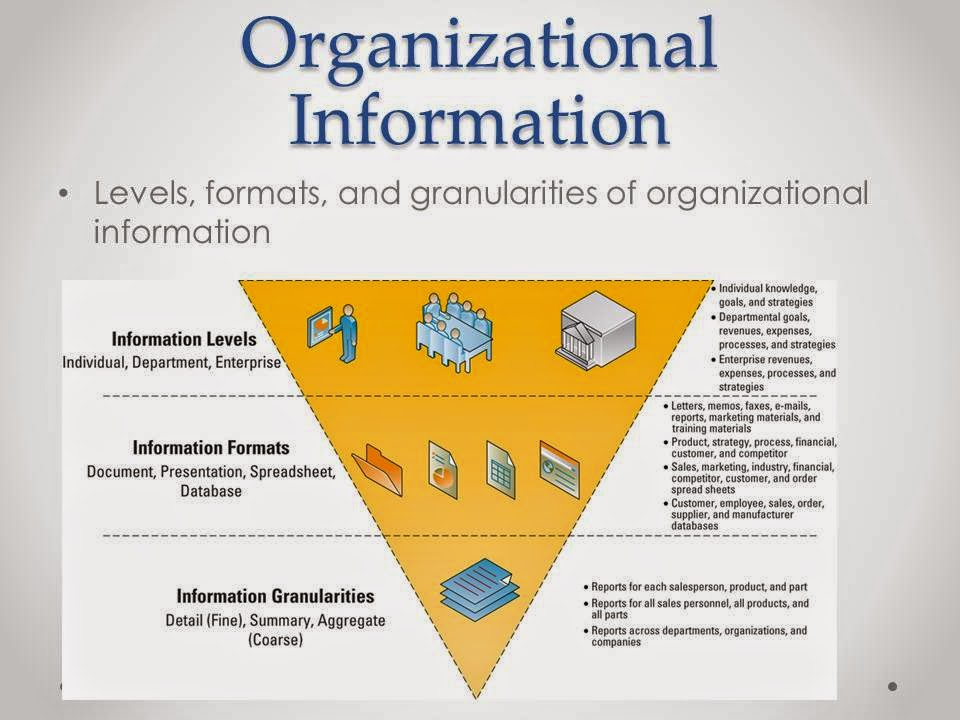 provide information about eash organisation So, organizations need to educate personnel about their information security and privacy roles and responsibilities, especially in support of published policies, standards, and procedures awareness and training should be designed to support compliance with security and privacy policies.