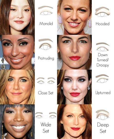 Kira kira delineados - Maneras de maquillarse ...