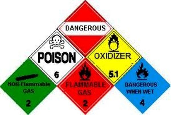 B3 (Bahan Beracun dan Berbahaya)