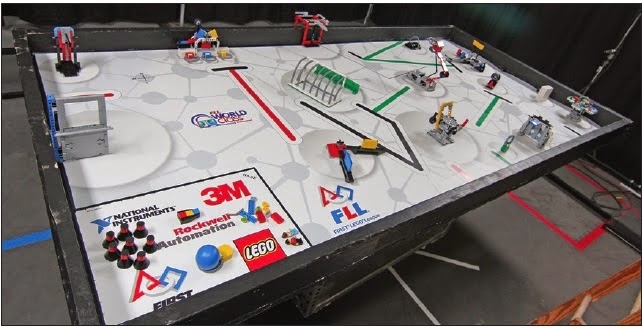 The Legology Robotic Realm Fll World Class Robot Game