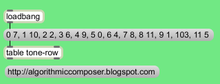 algorithmic composition maxmsp tone rows1