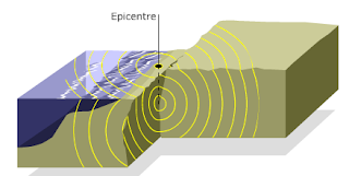 Klasifikasi Gempa Bumi Menurut Faktor Penyebabnya
