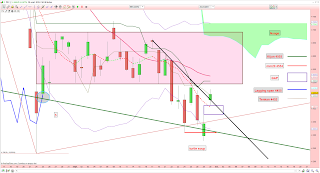 analyse de long terme du CAC 40 1