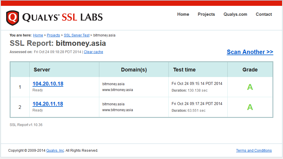 bitmoney.asia, ingon, payment processore