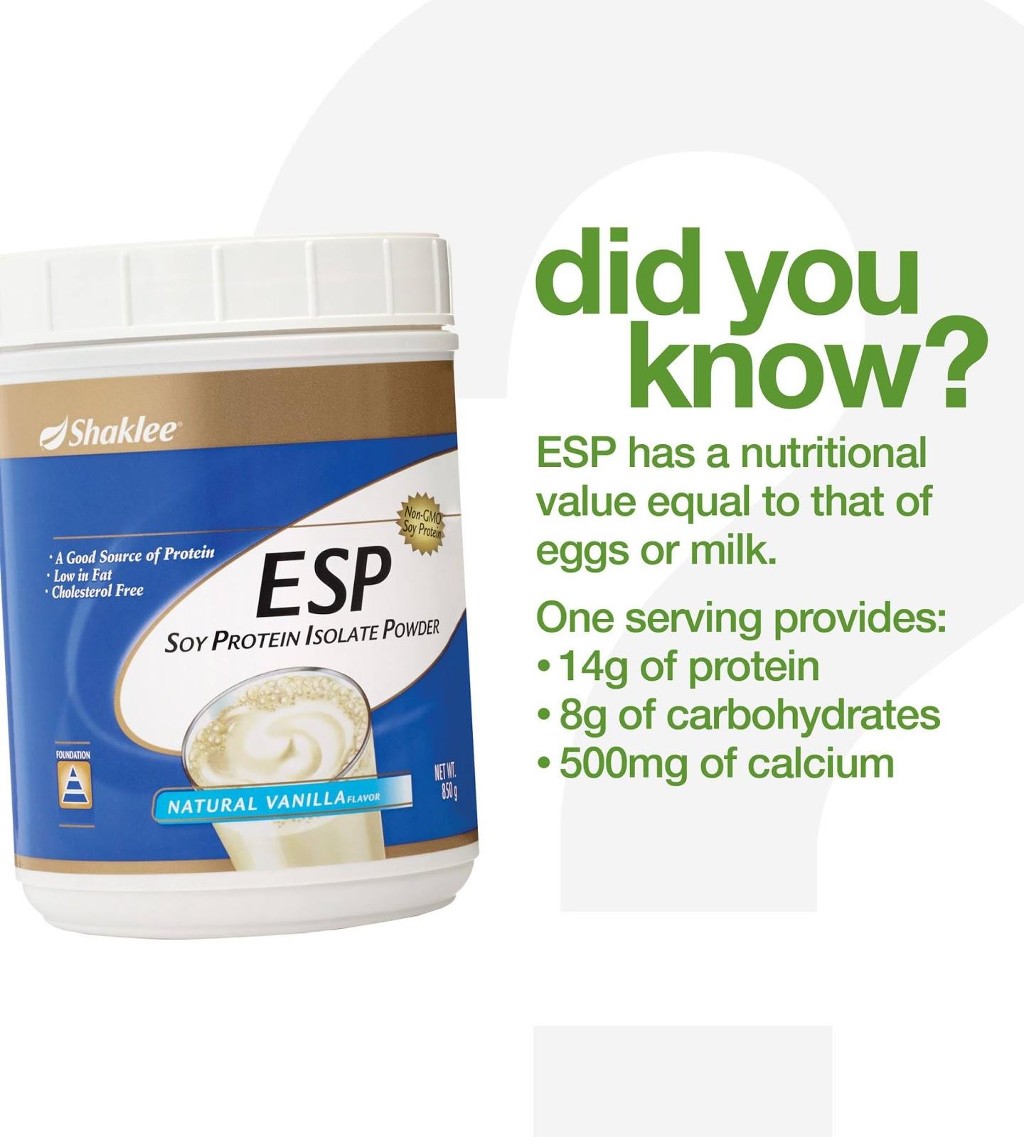 3 Fakta Menarik Tentang Protein