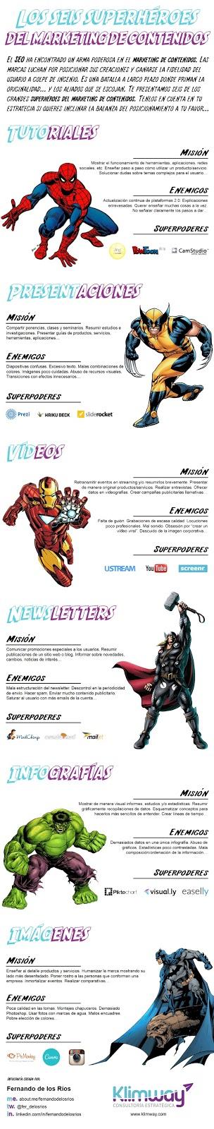 Los seis superhéroes del marketing de contenidos