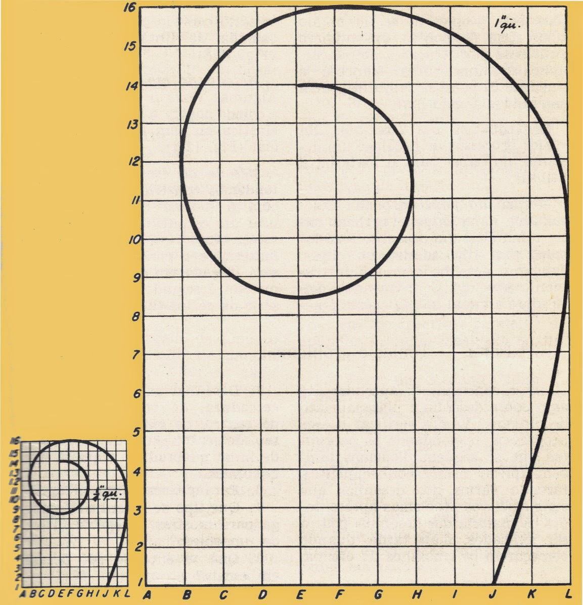 Método para ampliar e reduzir desenhos, com quadriculados, para produzir riscos de bordado