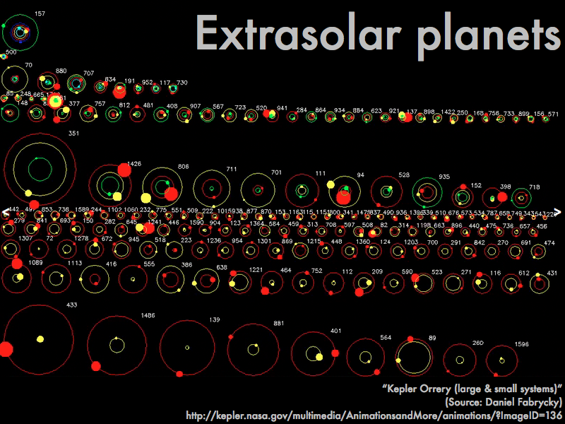 extrasolar planets essay Continue for 4 more pages » • join now to read essay how scientists decet extrasolar planets and other term papers or research documents.
