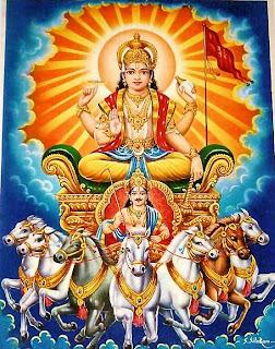 Surya Gayatri Lyrics