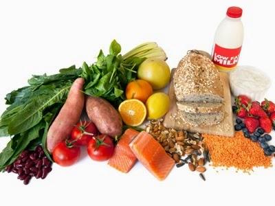 Keperluan Kalori Seharian