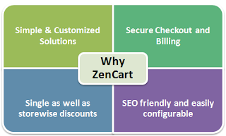 Zen Cart Development Services