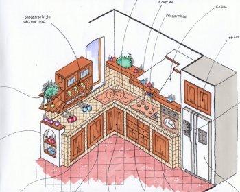 Tutto il mondo un orto settembre 2011 for Piccoli piani di costruzione della casa