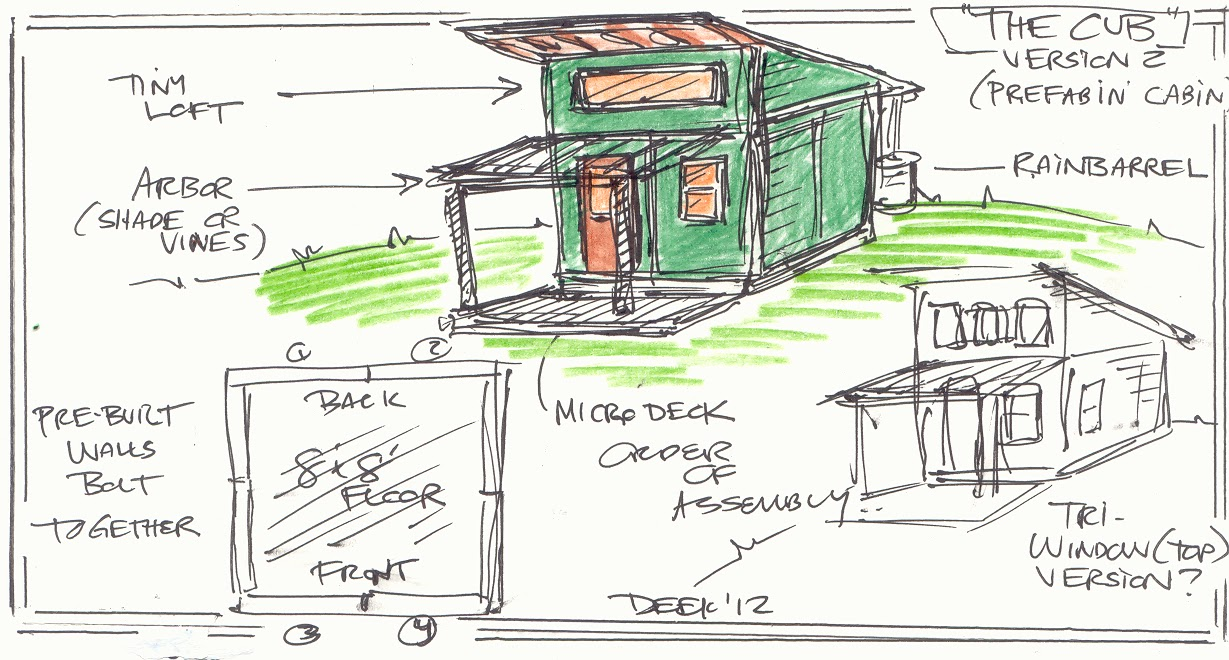 A super tiny houseboat shantyboat in the works and the cub cabin work shed - Summer house plans delight relaxation ...