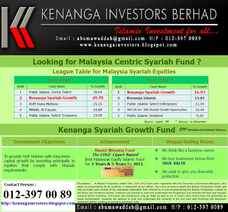 LOOKING FOR MALAYSIA CENTRIC SYARIAH FUNDS 2011