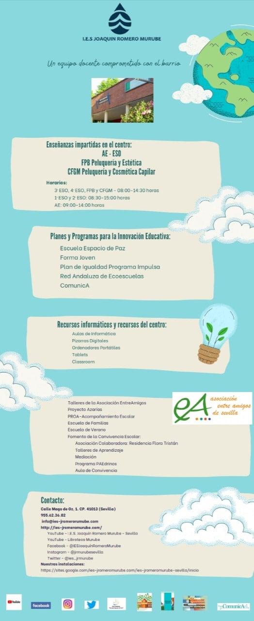 Infografía IES Joaquín Romero Murube