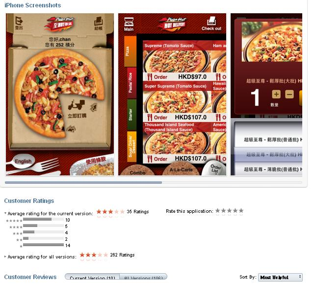 pizza hut feasibility report