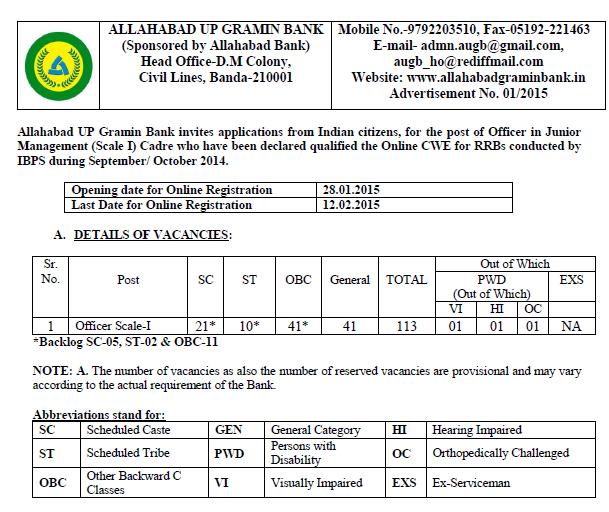Allahabad UP gramin bank Jobs 2015