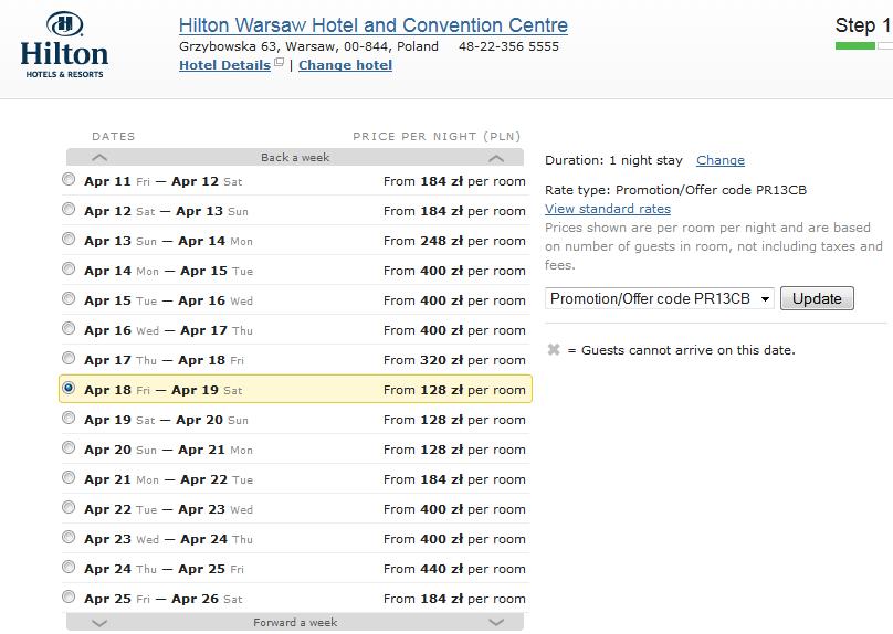 Hilton Warsaw Hotel ceny wielkanoc 2014