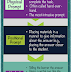 5 Main Types of Prompts: An Infographic