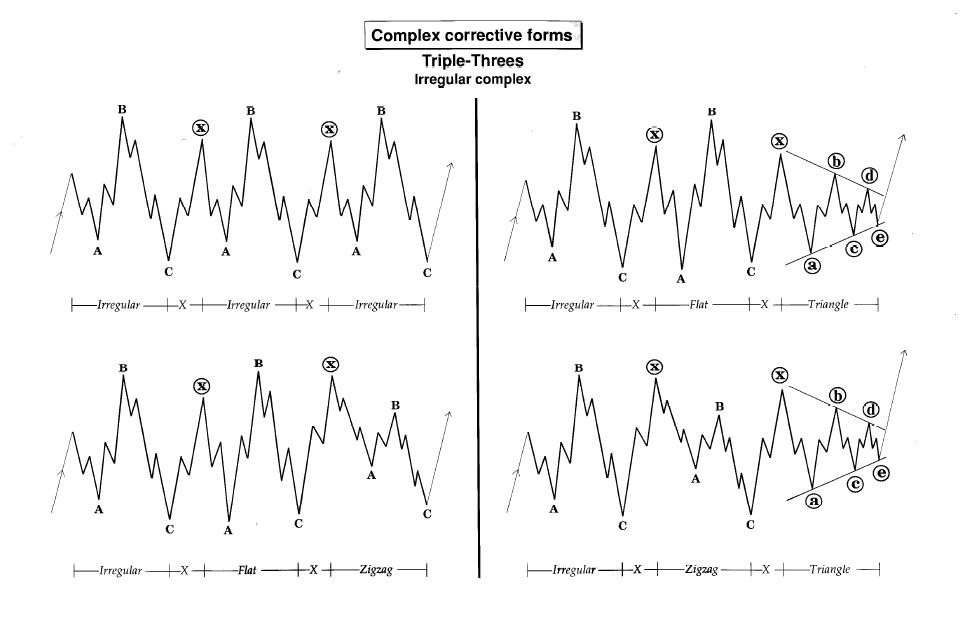 Роберт балан волновой принцип эллиотта приложение к рынкам форекс скачать