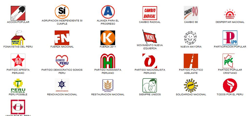 lista de los partidos politicos: