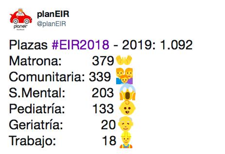 Plazas ofertadas EIR 2018/2019