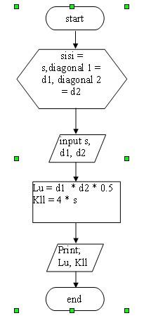 December 2011 all about guide tricks dalam diagram alur berbeda dengan diagram aliran data melainkan mereka tersirat oleh urutan operasi diagram alur yang digunakan dalam menganalisis ccuart Images