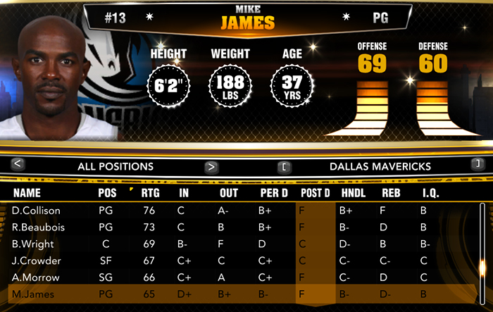 nba-2k13-new-roster-update-march-2013-update-download.jpg