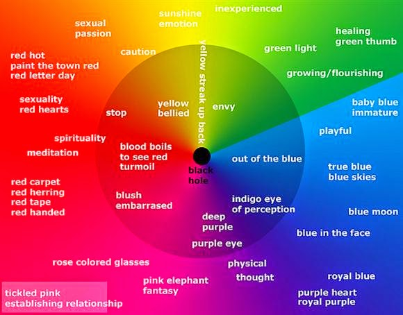 Does Color Affect Your Mood love colors life is in color. how do colors affect moods smart