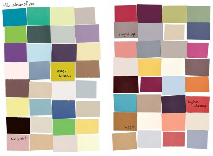 Trend Kombinasi Warna Cat Tembok Rumah Minimalis 2014